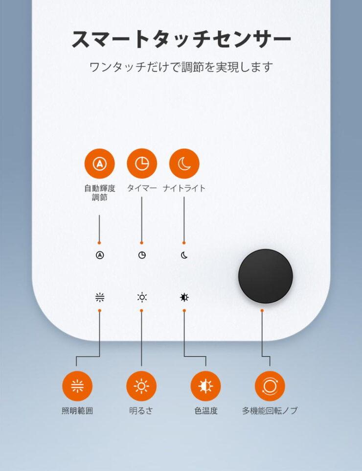 TaoTronicsデスクライトTT-DL092のボタン配置