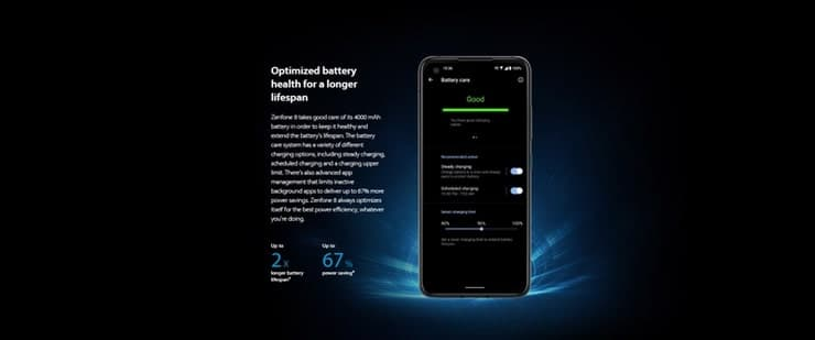Zenfone8(ZS590KS)のバッテリーケアシステム