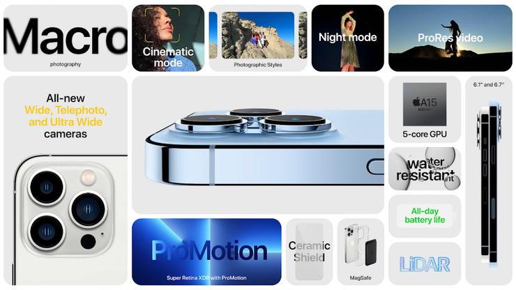 iPhone13Proシリーズのカメラまとめ