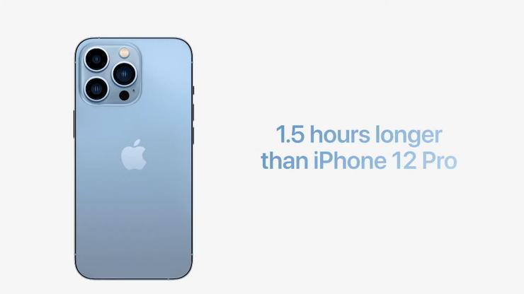 iPhone13ProとiPhone12Proのバッテリー比較
